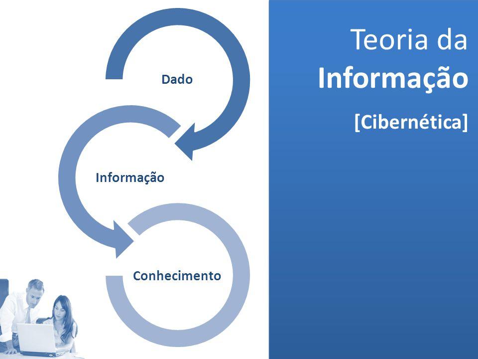Teoria da Informação [Cibernética] (MELO, 2006) Dado Informação